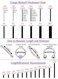 Piercing Length Chart Measuring Body Jewelry In 2019 Ear Piercings Industrial