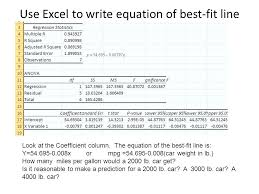 excel best fit line linear regression line excel regression analysis output linear