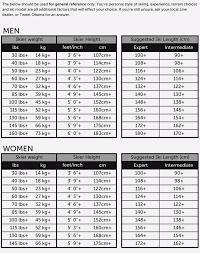 Nordic Ski Size Chart 42 Uncommon Womens Mondo Size Chart