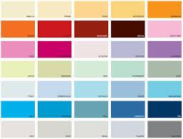 Dulux Blue Paint Colour Chart Www Bedowntowndaytona Com