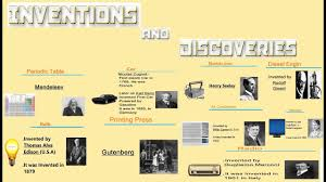 Most Important Inventions And Discoveries Static G K Youtube