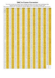 57 Symbolic Dmc Embroidery Floss Conversion Chart