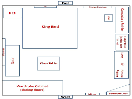 feng shui bedroom furniture. Feng Shui Bedroom Art Real Estate Master Other Original Furniture Pinterest
