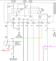 nissan truck tail light wiring wiring diagrams best 2000 nissan frontier tail light wiring diagram best secret wiring 2009 f150 tail light wiring nissan