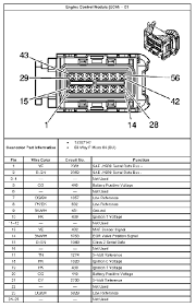 lly ecm pinout chevy and gmc duramax diesel forum c1