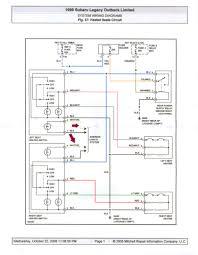 perfect subaru stereo wiring diagram ponent electrical circuit rh galericanna com 1991 subaru xt6 wiring