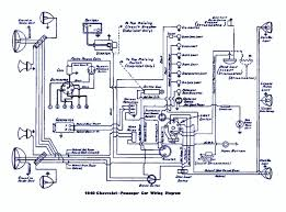 car ac wiring diagram schemes of wiring diagrams car air conditioning wiring diagram pdf basic lawn mower wiring diagram auto car schemes electrical tractor of
