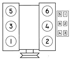 2003 kia sorento wiring diagram 2003 image wiring 2003 kia sorento firing order vehiclepad 2003 kia sorento on 2003 kia sorento wiring diagram