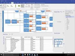 Microsoft Visio Tutorial How To Create A Process Flow Diagram