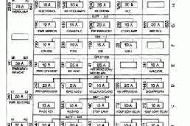 2002 kenworth t800 fuse box 2002 wiring diagrams kenworth fuse box location at Kenworth Fuse Box Diagram