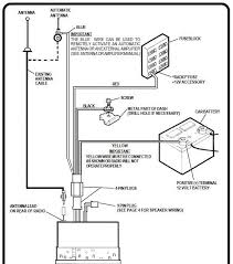 audiovox wiring diagrams audiovox image wiring diagram audiovox rostra wiring diagram for audiovox auto wiring diagram on audiovox wiring diagrams