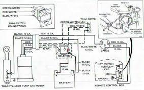 johnson trim gauge wiring diagram wiring diagram omc tilt trim gauge wiring diagram 1975 johnson 115 ion page 1