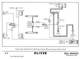 oliver 88 diesel wiring diagram 88 deisel starter rod 2005 09 oliver 88 diesel wiring diagram 88 deisel starter rod