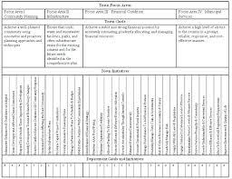 Vehicle Log Spreadsheet Fleet Vehicle Maintenance Log Template Excel Auto Schedule