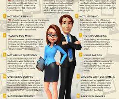 Customer Service Training And Infographics Customer
