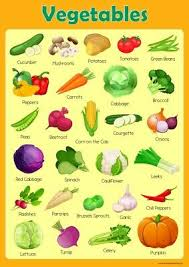 Vegetables Chart Learn Vegetables Poster Childrens Wall Chart Educational