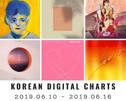 Music Chart Korean Digital Charts 24th Week 2019 2019 06