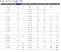 Ring Size Chart Canada How Do I Figure Out My Ring Size Jewel Within