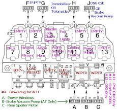 00 beetle fuse diagram wiring diagram expert 00 beetle fuse diagram wiring diagram 00 beetle fuse diagram