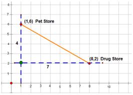 Pythagoras Theorem Chart Distance Formula And The Pythagorean Theorem Read