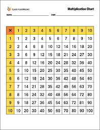 Images Of A Multiplication Chart Printable Color Multiplication Chart Class Playground