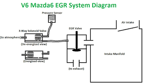 Mazda6_EGR_Diagram V6 mazda 3 wiring harness 2004 mazda 3 engine wiring harness on 2007 mazda 3 wire harness on bottom of intake manifold