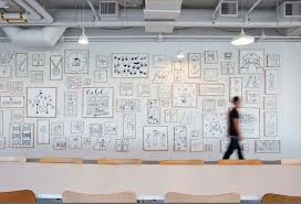 Creative office wall art Corporate Motivational Office Creative Office Wall Art Creative Office Wall Art Iltribunocom