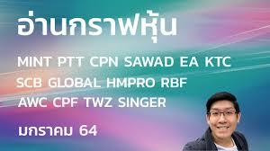 อ่านกราฟหุ้น MINT PTT CPN SAWAD EA KTC SCB GLOBAL HMPRO RBF AWC CPF TWZ  SINGER - YouTube