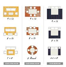 Area Rug Size For Dining Room  OnyoustorecomSizes Of Area Rugs For Living Room