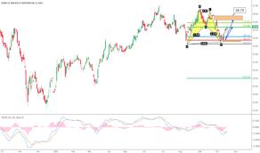 Bac Stock Chart Bac Pa Stock Price And Chart Nyse Bac Pa Tradingview