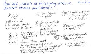 2015 01 10 how did schools of philosophy work in ancient and rome index card independence philosophy png 2015 01 10 how did schools of philosophy work in ancient and rome index card independence philosophy png