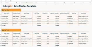Free Sales Tracking Spreadsheet Sales Pipelines A Comprehensive Guide For Sales Leaders And Reps