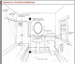 Small Bathroom Design Layout 28 Small Bathroom Layout Bathroom Shower Designs For Small