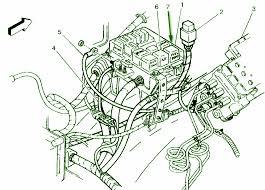 2001 chevy diesel 3500 engine fuse box diagram circuit wiring 2001 chevy diesel 3500 engine fuse box diagram