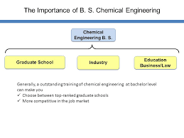 Study Chemical Engineering (or just Engineering) in Colleges and ...