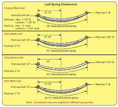 Race Car Leaf Spring Measurements Capital Motorsports