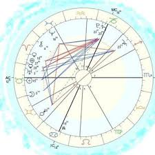 Royal Baby Archies Birth Chart Horoscope By Psychic Moira