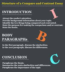 contrast essay definition how to write block method structure of contrast and compare essay