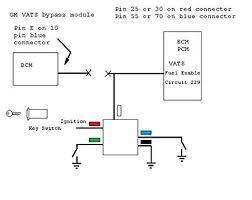 gm vats wiring diagram wiring diagram expert gm vats wiring diagram wiring diagram repair guides amazon com timers shop gm vats passkey ii