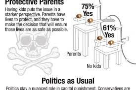 public opinion infographics ly public opinion > the death penalty is necessary infographic
