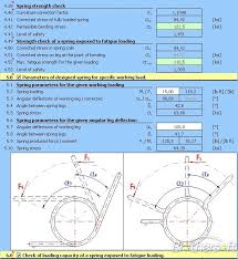 torsion spring calculator. user reviews torsion spring calculator d
