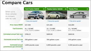Electric Vehicle Comparison Chart Hybridcars Com Launches Green Car Comparison Tool