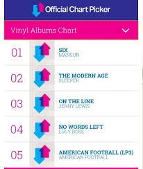 Number 1 In Charts This Week Six Hits Number One In Uk Album Vinyl Chart Mansun
