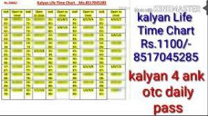 Kalyan Daily 4 Ank Life Time Chart