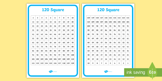 Blank Hundreds Chart To 120 1 120 Number Square Backwards And Forwards Number Square