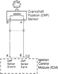 repair guides electronic engine controls crankshaft position click image to see an enlarged view