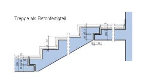 Am meisten platz brauchen gerade, einläufige treppen, dafür könnte darunter ein einbauschrank platziert werden. Treppen Aus Beton Beton Org