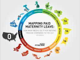 Maternity Leave Chart Final Social Work Community