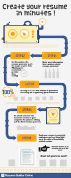 resume template help design templates finance for create a 93 amazing create a resume template
