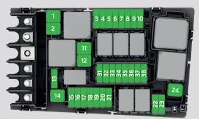 skoda octavia (2015) fuse box diagram auto genius Octavia Fuse Box Diagram skoda octavia fuse box engine compartment skoda octavia fuse box diagram